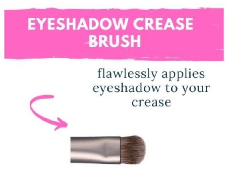 how to use a eyeshadow crease brush